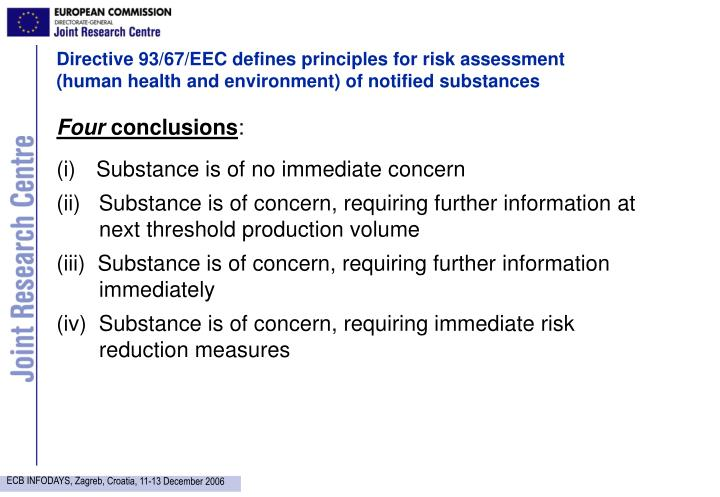 Directive 93/67/EEC defines principles for risk assessment