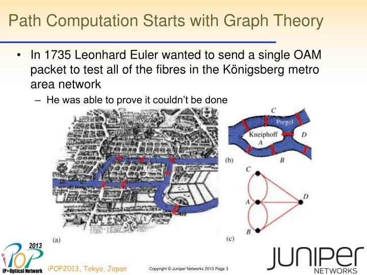 Path computation starts with graph theory