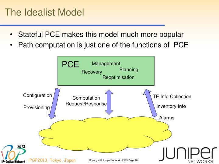 The Idealist Model