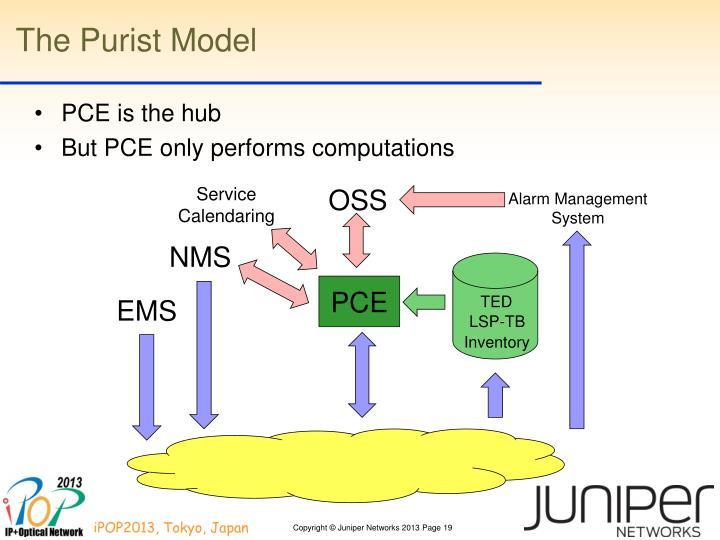 The Purist Model