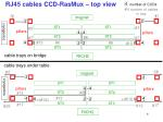 rj45 cables ccd rasmux top view