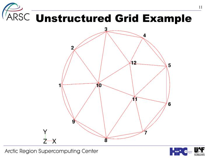 Unstructured Grid Example