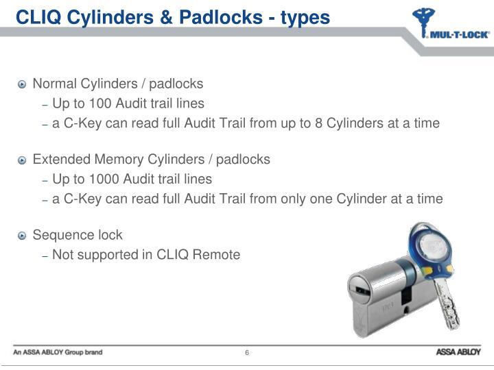 CLIQ Cylinders & Padlocks - types