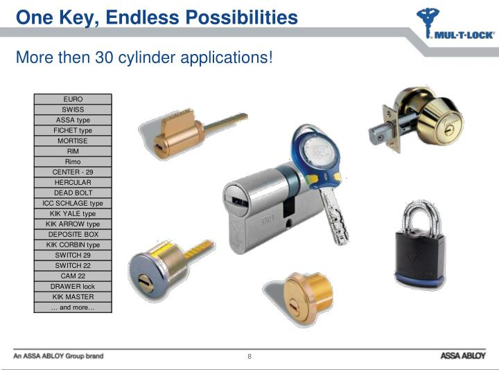 One Key, Endless Possibilities