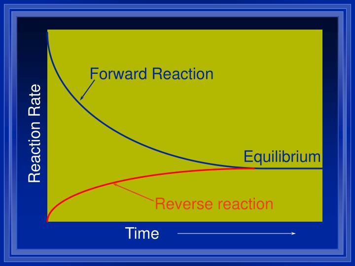 Forward Reaction