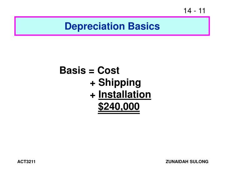 Depreciation Basics