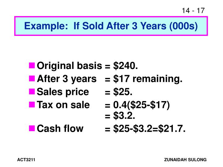 Example:  If Sold After 3 Years (000s)