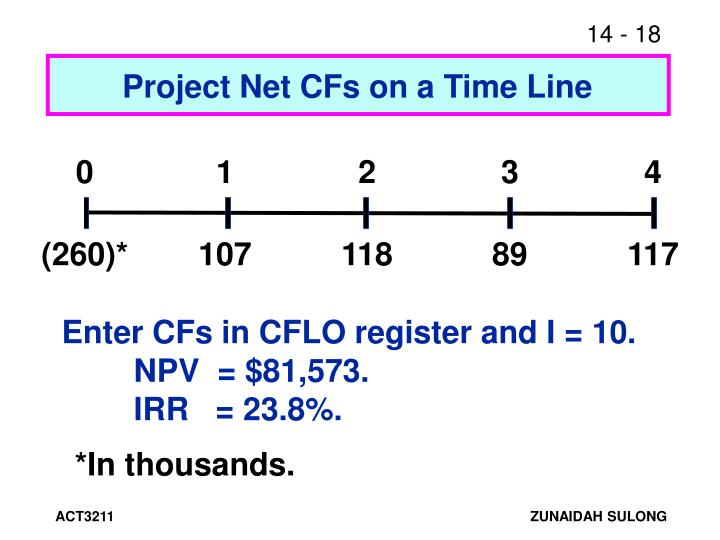 Project Net CFs on a Time Line