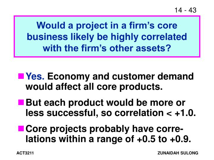 Would a project in a firm's core