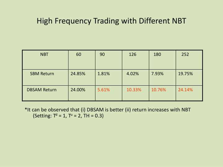 High Frequency Trading with Different NBT
