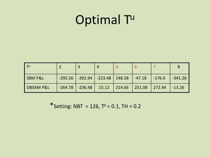 Optimal T