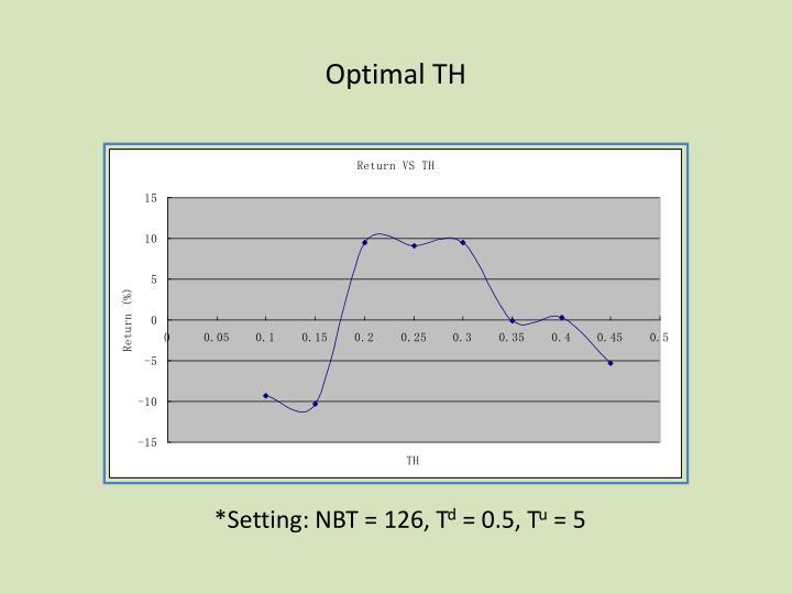 Optimal TH