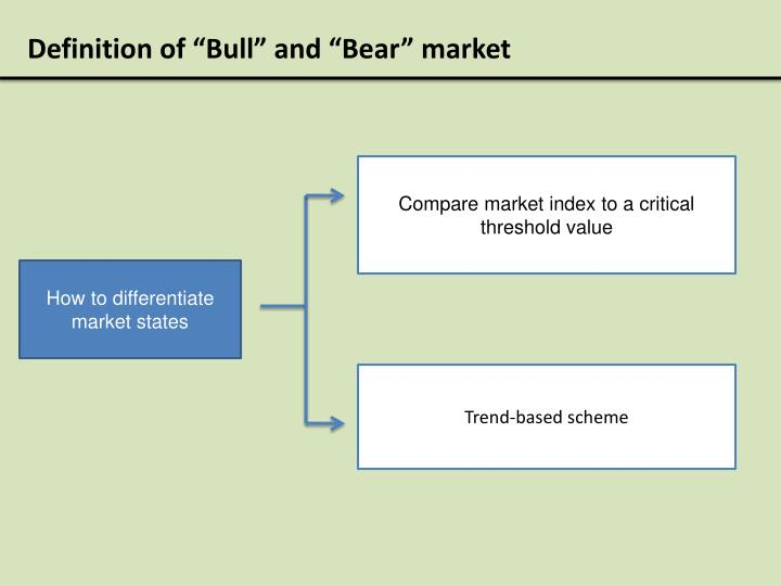 """Definition of """"Bull"""" and """"Bear"""" market"""