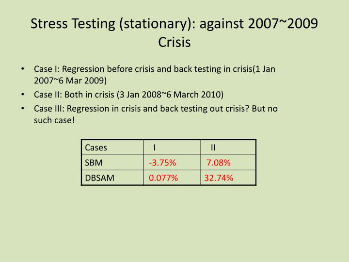 Stress Testing (stationary): against 2007~2009 Crisis