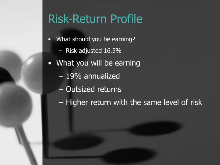 Risk-Return Profile