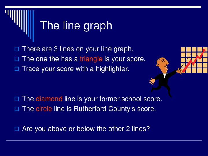 The line graph
