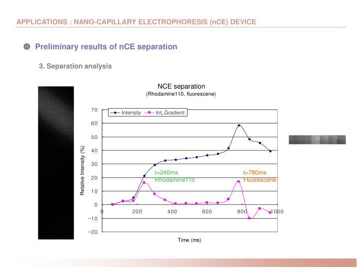Applications nano capillary electrophoresis nce device1