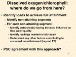 dissolved oxygen chlorophyll where do we go from here