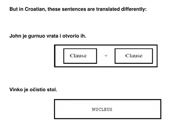 But in Croatian, these sentences are translated differently: