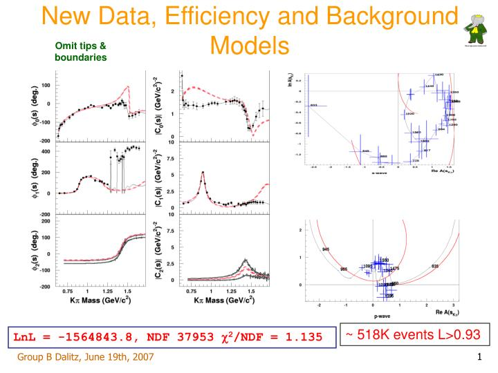new data efficiency and background models n.