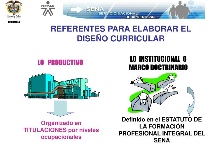LO  INSTITUCIONAL  O MARCO DOCTRINARIO