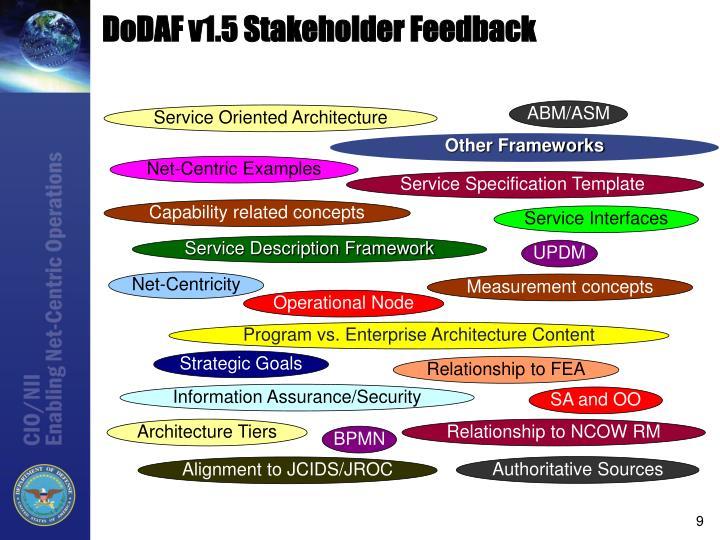 DoDAF v1.5 Stakeholder Feedback