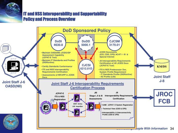 DoD Sponsored Policy