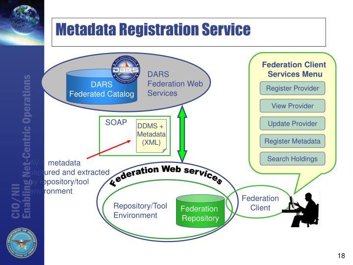 Register Provider