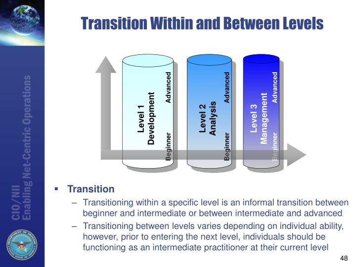 Transition Within and Between Levels