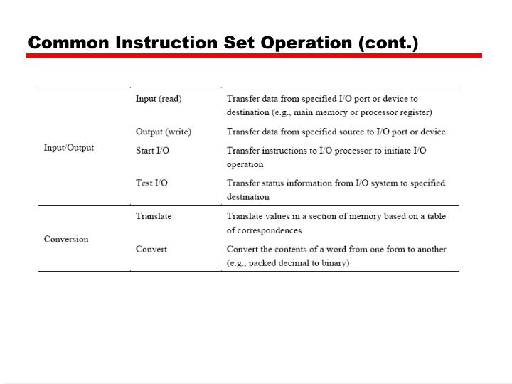Common Instruction Set Operation (cont.)