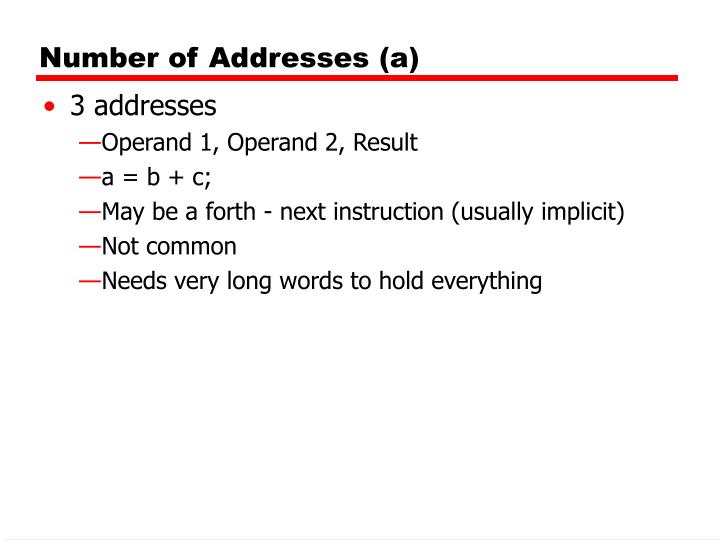 Number of Addresses (a)