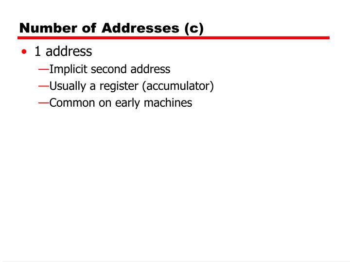 Number of Addresses (c)