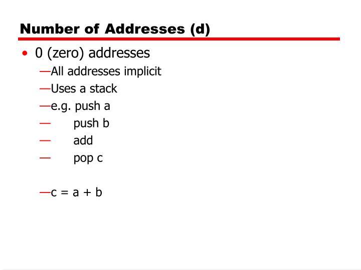 Number of Addresses (d)