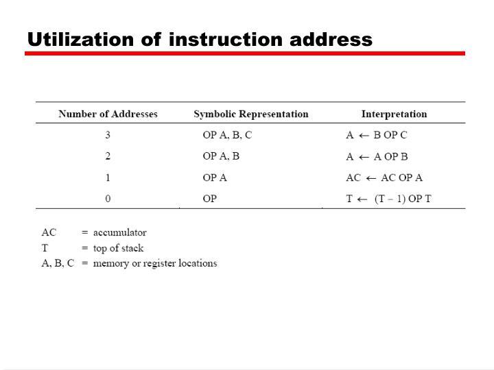 Utilization of instruction address