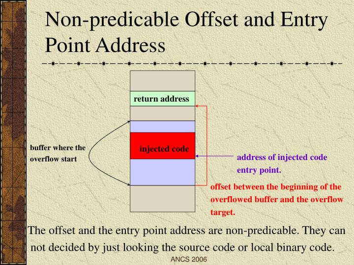 Non-predicable Offset and Entry Point Address
