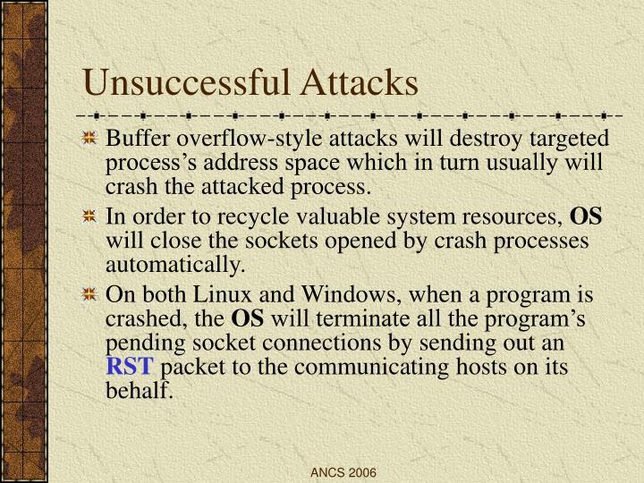 Unsuccessful Attacks