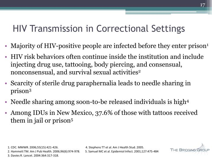 HIV Transmission in Correctional Settings