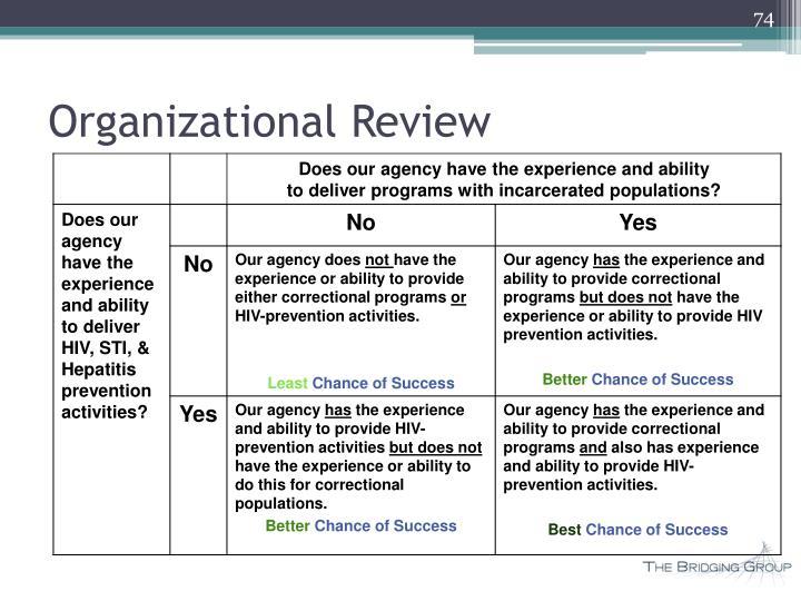 Organizational Review