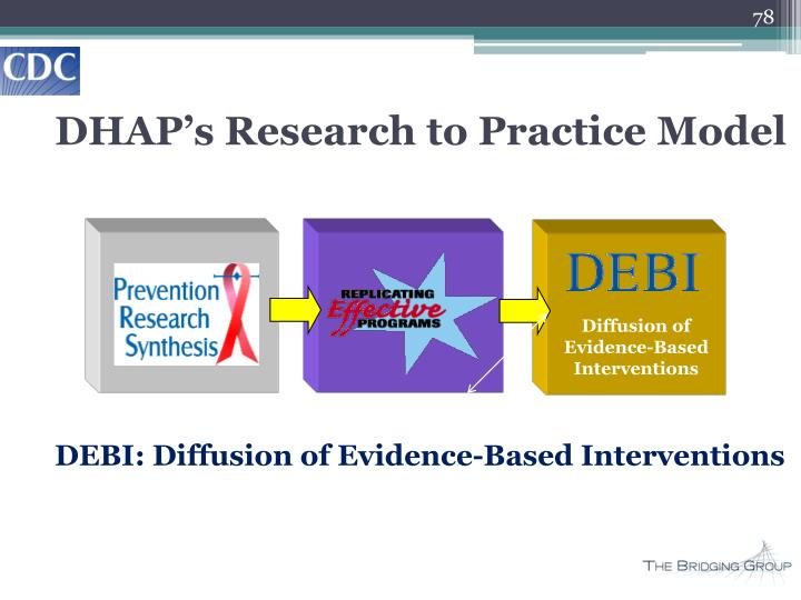 DHAP's Research to Practice Model