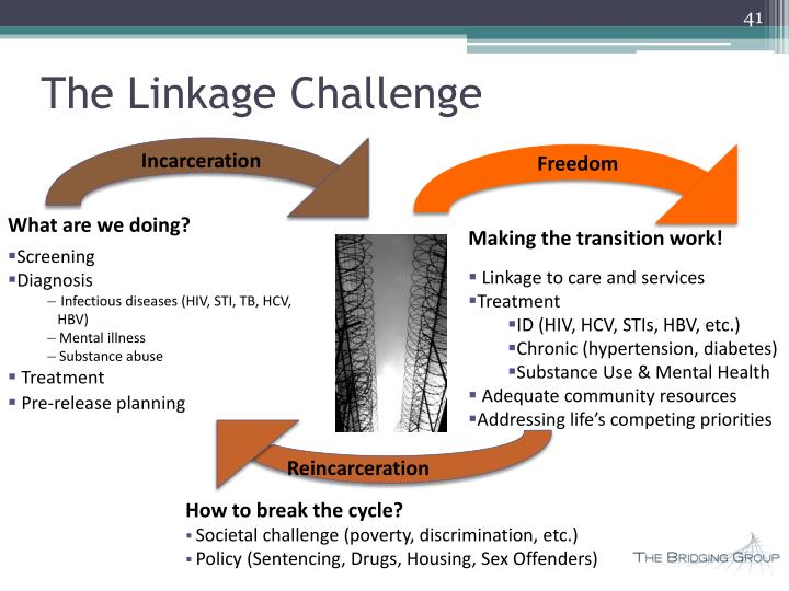 The Linkage Challenge