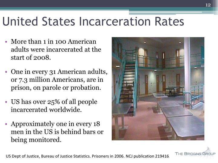 United States Incarceration Rates