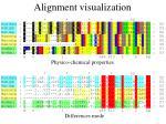 alignment visualization1