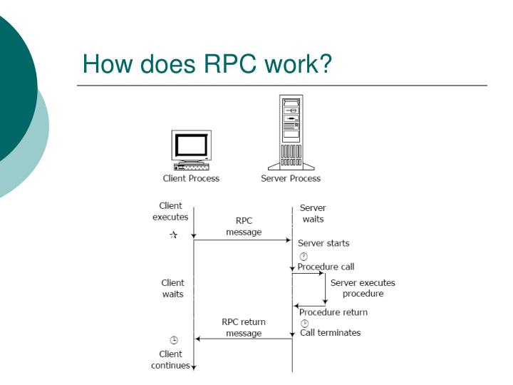 How does RPC work?