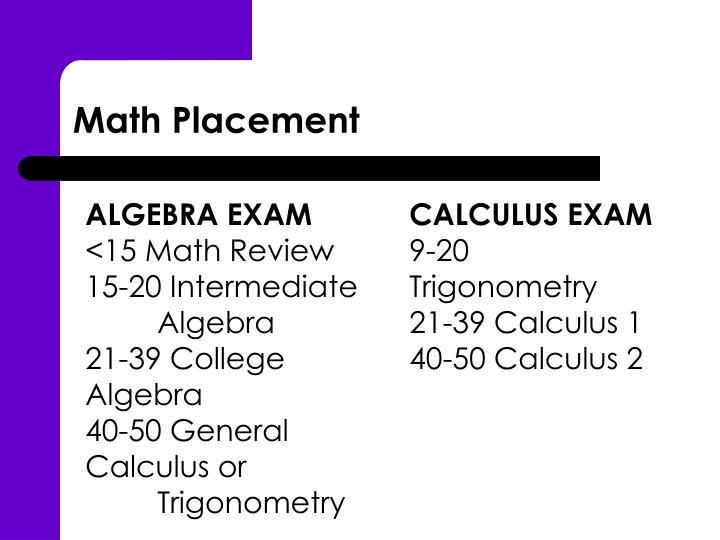 math placement n.