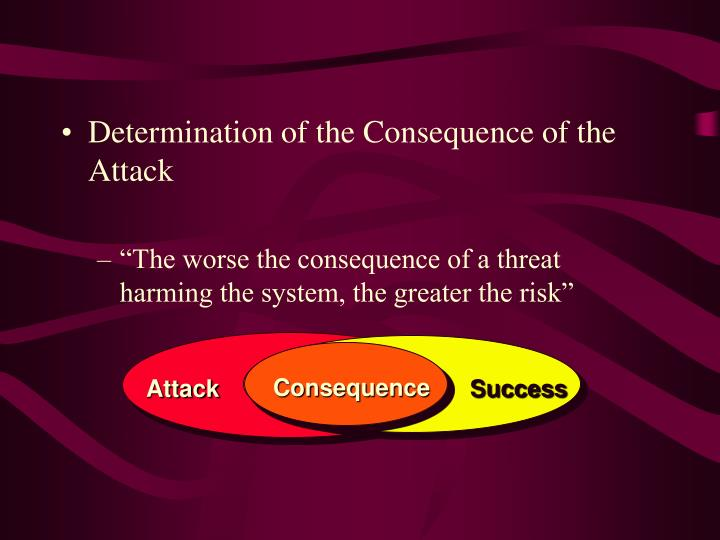 Determination of the Consequence of the Attack
