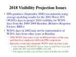2018 visibility projection issues