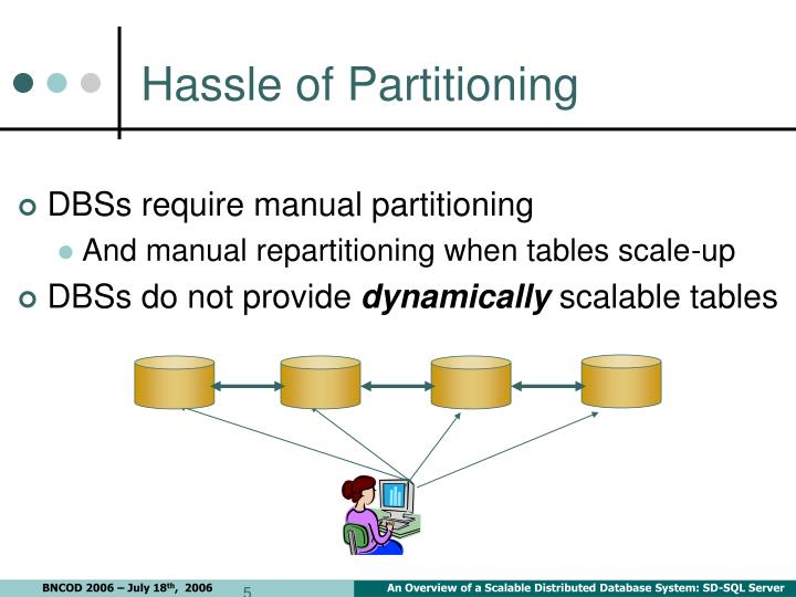 Hassle of Partitioning