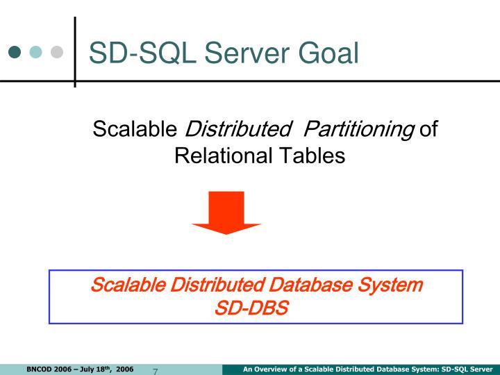 SD-SQL Server Goal