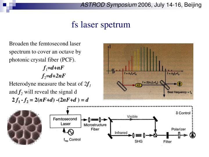 ASTROD Symposium