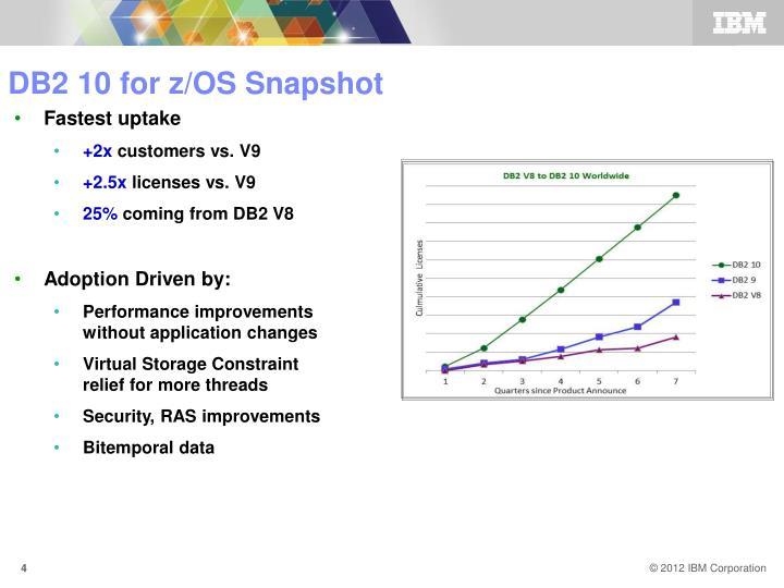 DB2 10 for z/OS Snapshot